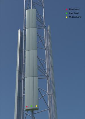 Radio Innovations antenner.