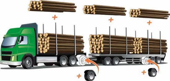 Nu harTrafikverket möjlighet att peka ut vägar där det är tillåtet att köra lastbilar med 74 tons bruttovikt