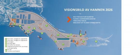 Visionsbild av hamnen 2026.